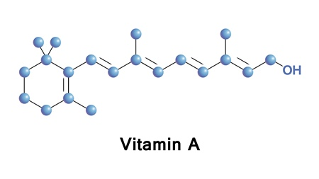 ビタミンAの種類について