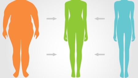 妊婦さんの体型に応じた3つの指標